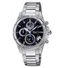 นาฬิกา casio รุ่น SHN-5506D-1ADR