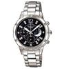 นาฬิกา casio รุ่น SHE-5017D-1ADF